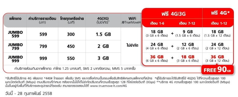 truemove-h-campaign-iphone-6-and-iphone-6-plus-5000-baht-for-mover-2