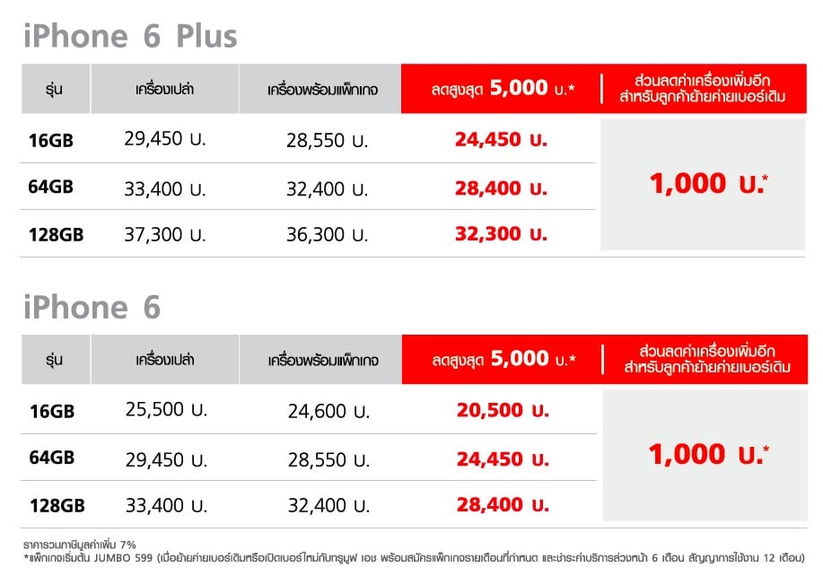truemove-h-campaign-iphone-6-and-iphone-6-plus-5000-baht-for-mover-3