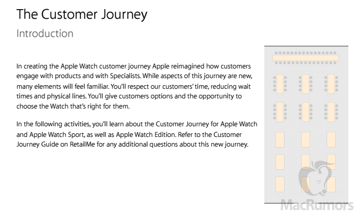 Customer-Journey-Apple-Watch