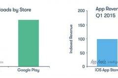 app-annie-google-play-app-store-revenue-and-downloads