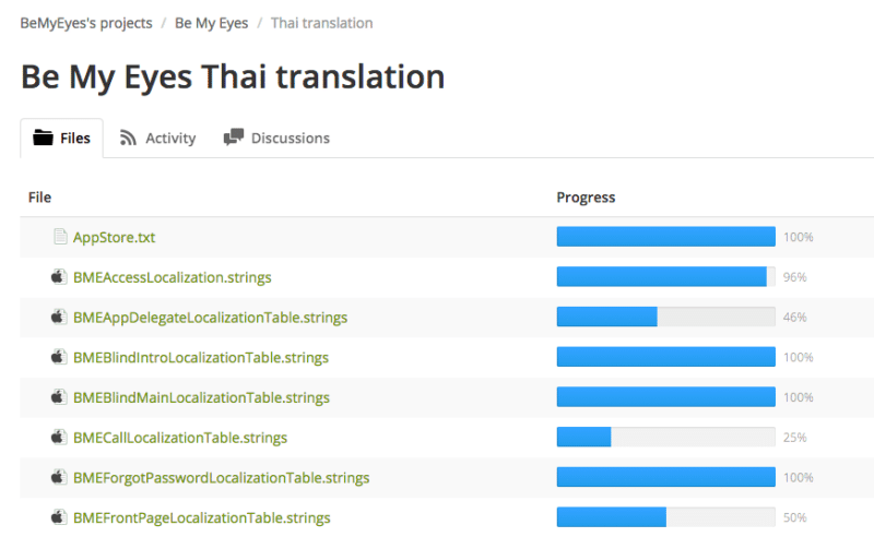 be-my-eyes-app-get-10000-download-in-thailand-need-help-for-translation.35 PM