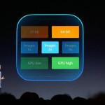 Apple เปิดใช้งาน App Slicing ฟีเจอร์ดาวน์โหลดแอพเฉพาะส่วนที่จำเป็นบน iOS 9 แล้ว