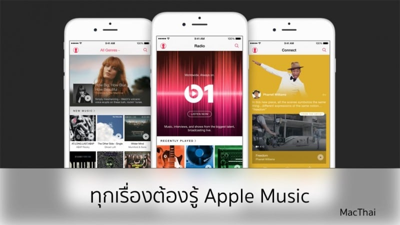 apple-music-faq-macthai