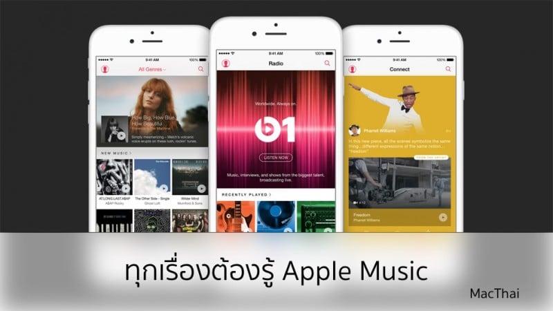 apple-music-faq-macthai