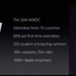 แอปเปิลโพสต์วิดีโอ Keynote งาน WWDC 2015 ทาง YouTube แล้ว