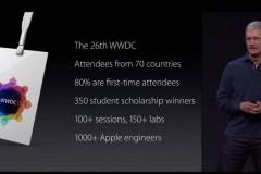 apple-released-wwdc-2015-keynote