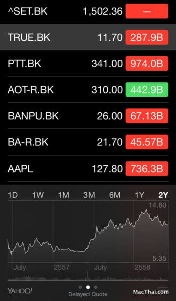thailand-stock-exchange-set-mai-prop-fund-now-show-on-iphone-ipad-mac-os-x-apple-watch