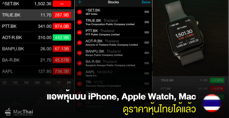 thailand-stock-exchange-set-mai-prop-fund-now-show-on-iphone-ipad-mac-os-x-apple-watch-cover