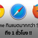 ผลทดสอบใช้ Chrome บนแมคกินแบตมากกว่า Safari ถึง 1 ชั่วโมง