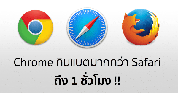 browser-is-the-most-energy-efficient-chrome-vs-safari-vs-firefox-Featured