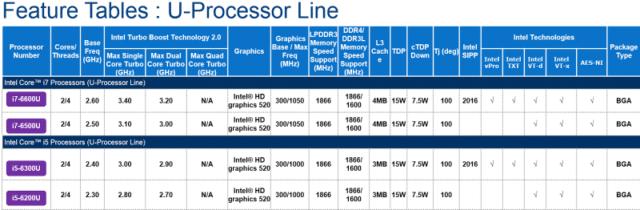 skylake-processors-for-macbook-air-2