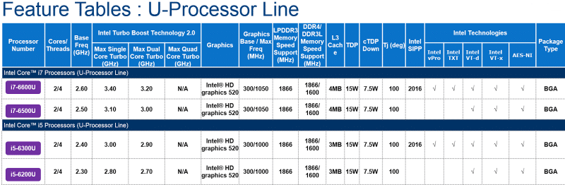 skylake-processors-for-macbook-air-2