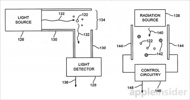 apple-patents-smart-smoke-detection-system-for-iphone-2