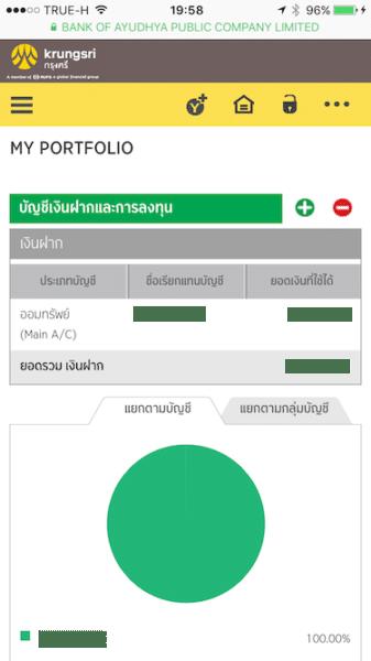 เว็บไซต์ Krungsri Online เมื่อเปิดบน iPhone