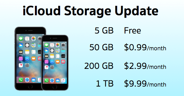new-icloud-storage-price