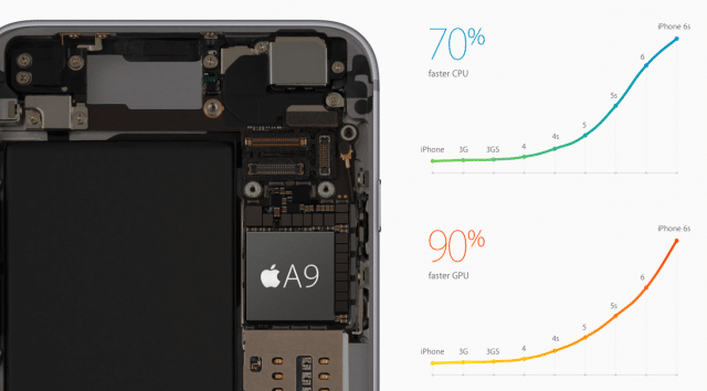 summarized-7-features-of-iphone-6s-1