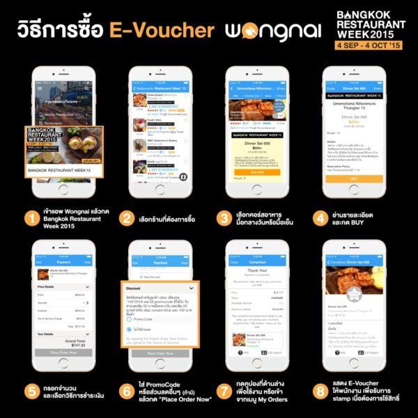 wongnai-aw_e-voucher