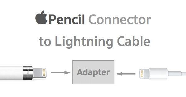 apple-pencil-lightning-cable-adapter