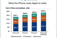iphone-6s-component-costs-by-model-2015-9