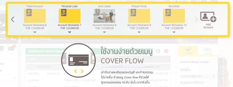 krungsri-online-cover-flow