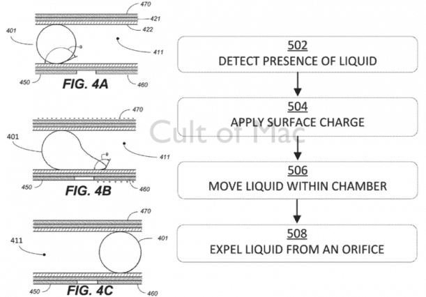 apple-has-a-crazy-invention-for-self-drying-iphones