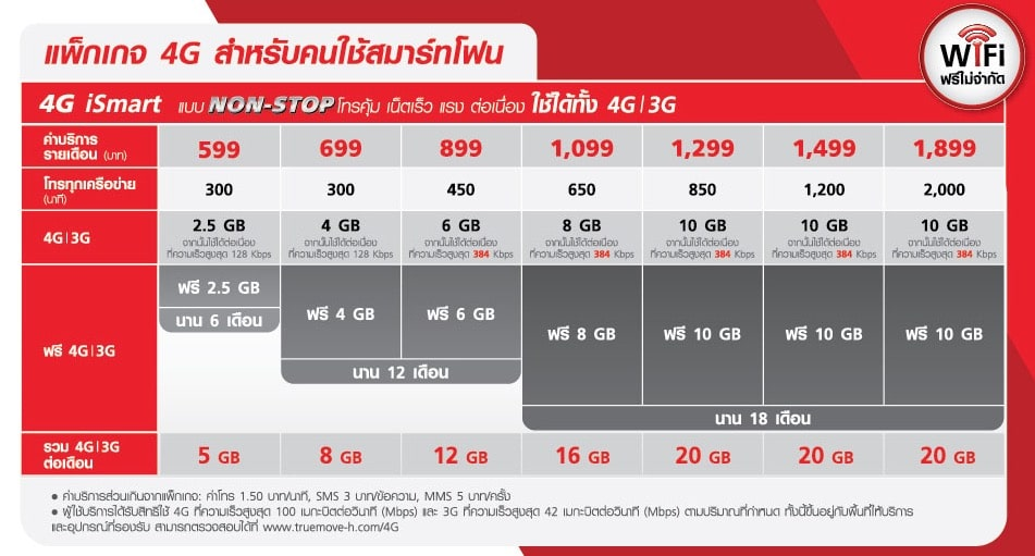 truemove-h-iphone-6s-promotion4