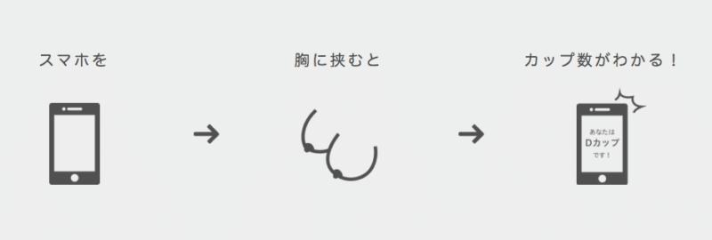 chichi-breast-app-japan-measure-for-iphone-ios-2