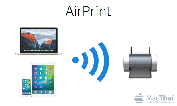 how-to-use-airprint-with-unsupported-printer-2