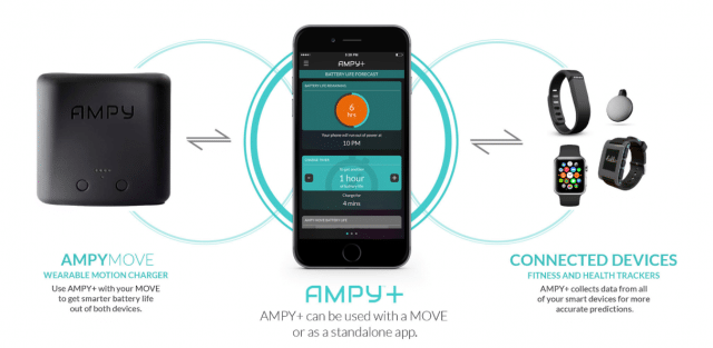 ampy-battery-uses-body-movement-to-recharge-iphone-1