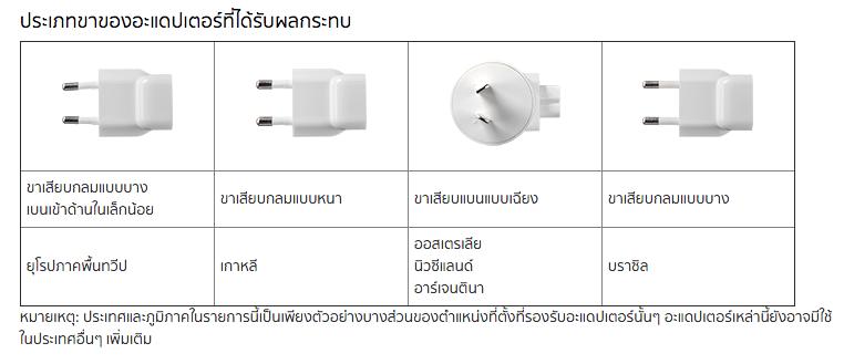 apple-recall-ac-wallplug-adapter-danger-for-ios-mac-world-travel-kit-1