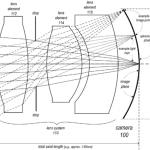 curved-sensor