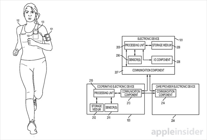 apple-watch-health-care-patent