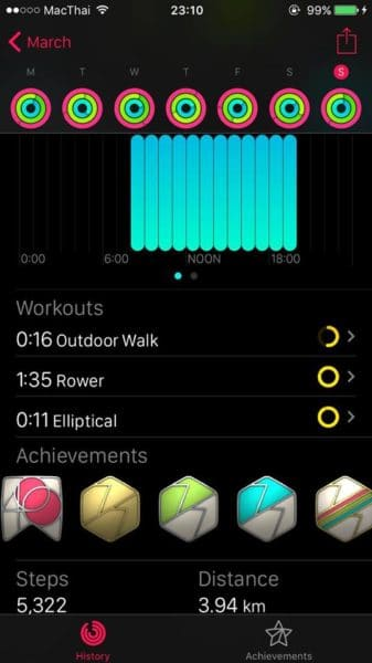 gadget-fitness-tracker-for-health-thaihealth apple watch activity