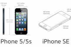 iphone 5 5s se same dimensions