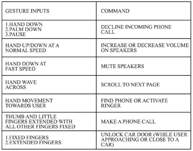 apple-watch-gestures-patent 2