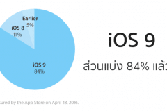 ios 9 adpotion