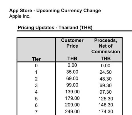 appstore-currency-usd-thai-baht-3