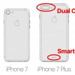 เริ่มแบ่งแยก !? iPhone 7 Plus อาจจะมีกล้องคู่, Smart Connector แต่ iPhone 7 ไม่มี