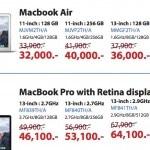iStudio by SPVi จัดโปรพิเศษ MacBook สำหรับนักเรียน นักศึกษา ลดสูงสุด 7,600 บาท !!