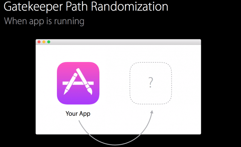 gatekeeper-path-randomization