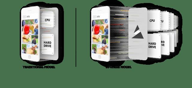 a-new-local-storage-model