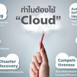 5 เหตุผลที่ SME ไทยควรใช้ระบบ Cloud เพื่อลดค่าใช้จ่ายลงได้