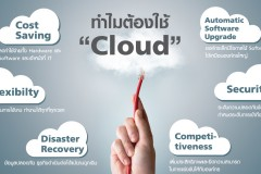AW-Cloud_money-final-1