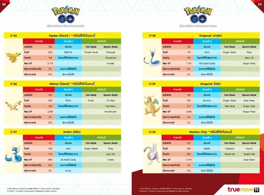 pokedex-thai-version-download-free-from-truemove-h-pokemon-go-1