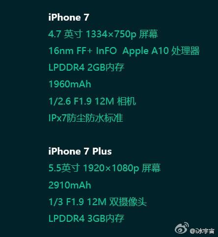 spec iphone 7