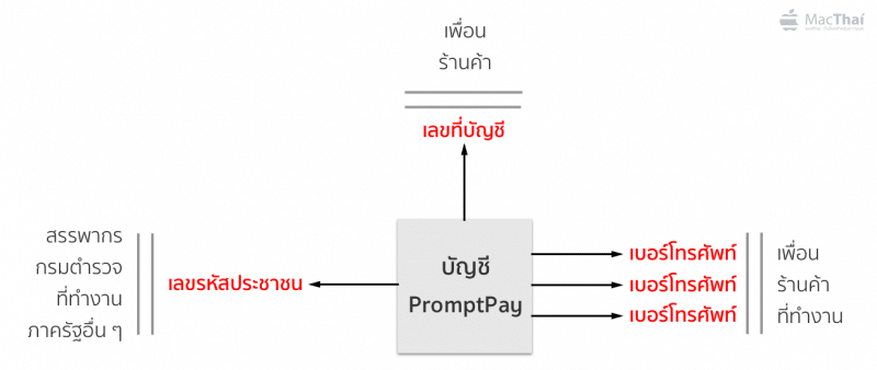 promptpay-3