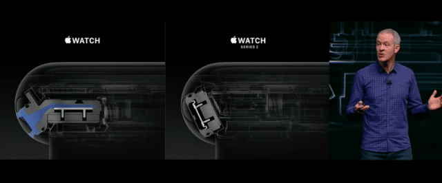 apple-watch-series-21