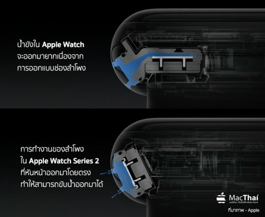 water_eject_on_apple_watch_2