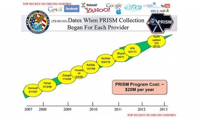13-06-06-prism