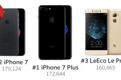 antutu-iphone-7-plus